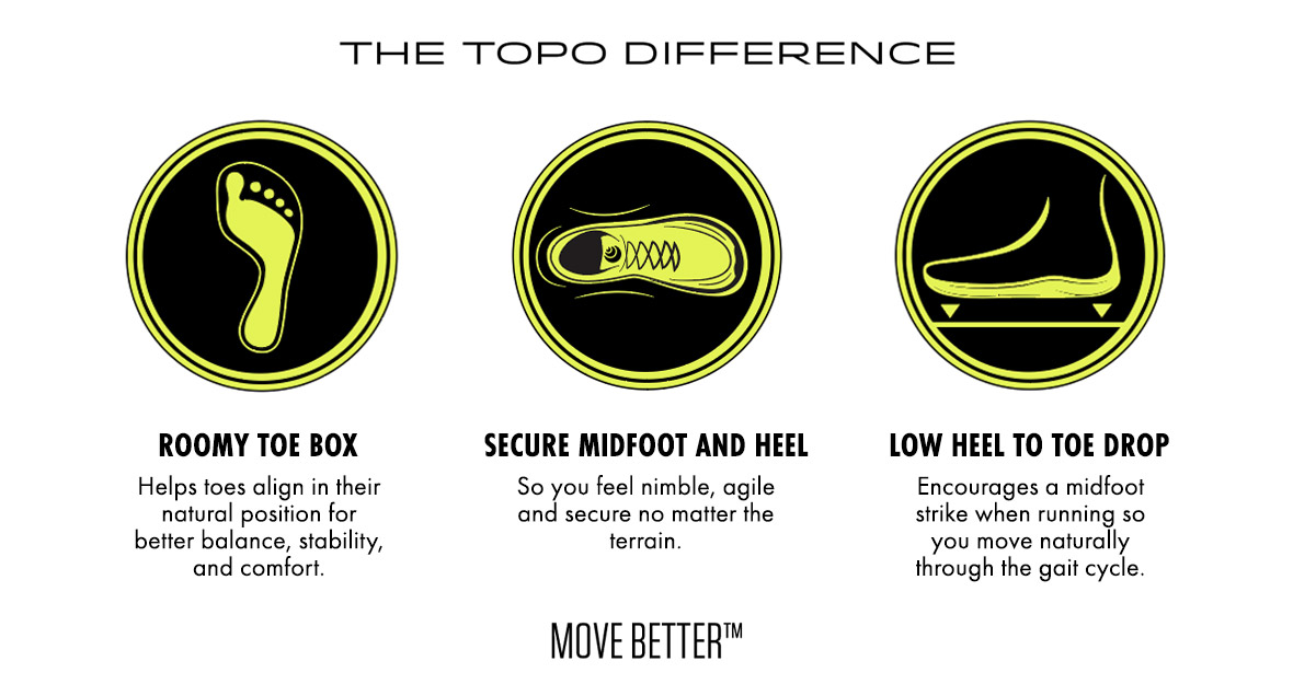The Topo Difference